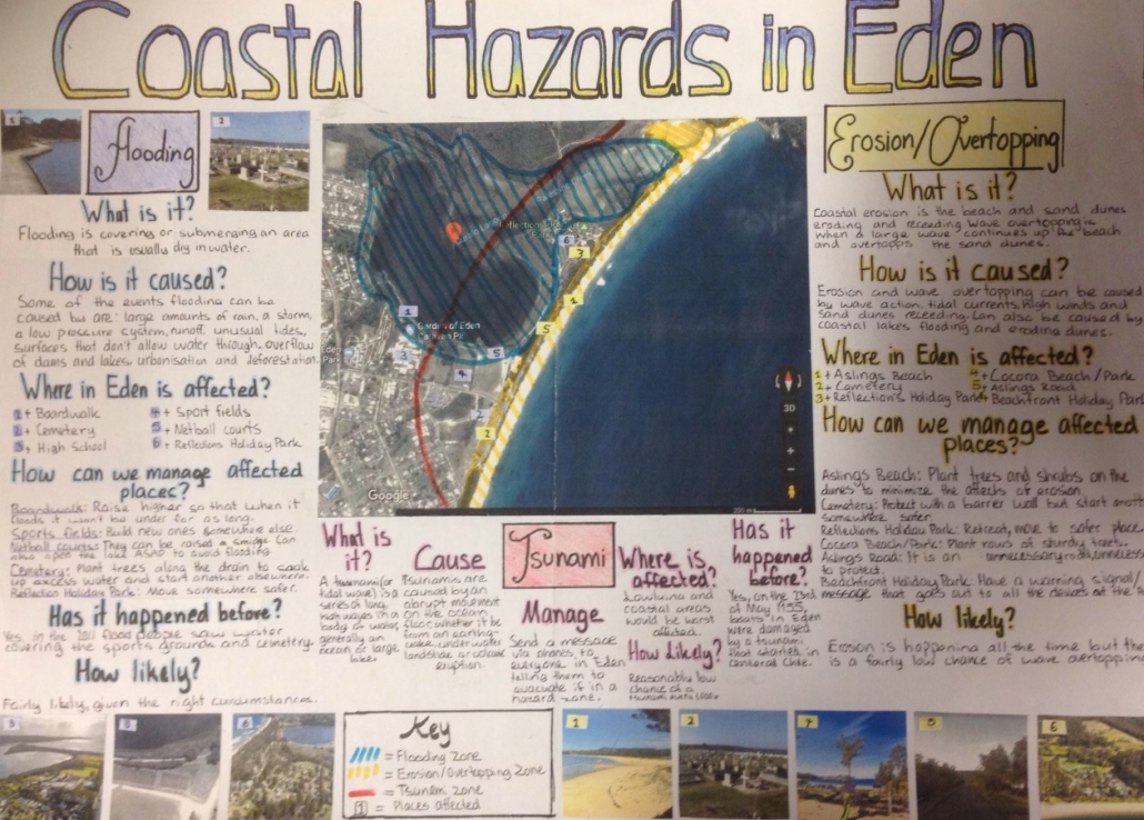 Student posters on coastal hazards