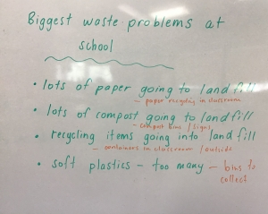 waste problems at school